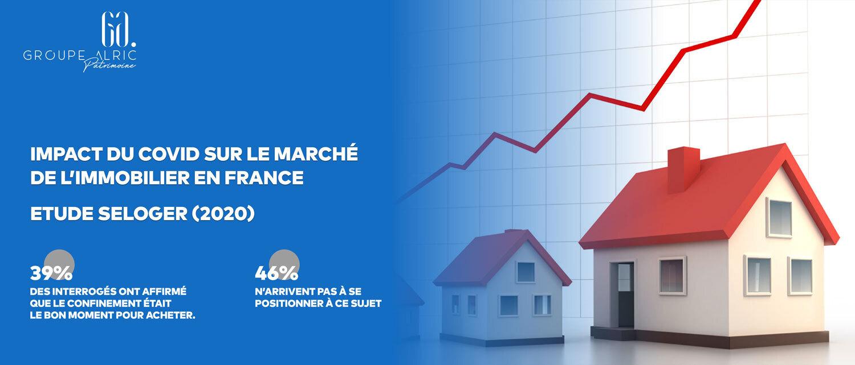 impact du covid sur l'immobilier en France